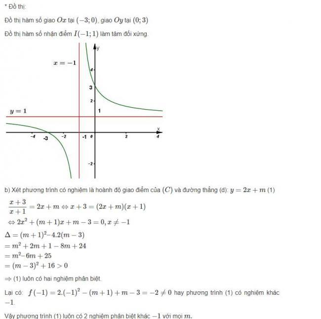 Đáp án bài 11 trang 46 sgk giải tích lớp 12 phần 2