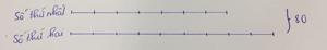 Giải bài 1 trang 18 sgk Toán lớp 5 ý a
