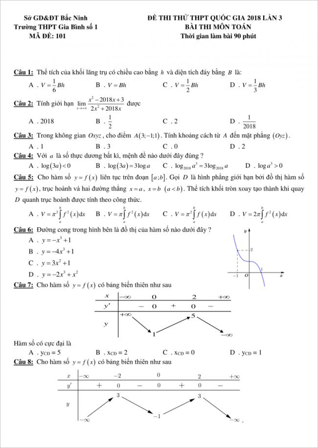 trang 1 câu 1 đến 8 đề toán thi thử thpt gia bình 1