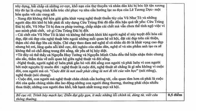 Đáp án Đề thi thử môn Văn thptqg năm 2018 trường Chuyên Sư Phạm – Hà Nội lần 3 trang 3