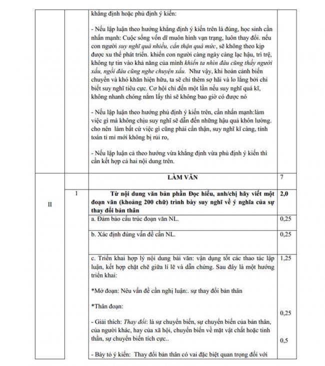 Đáp án Đề thi thử môn Văn thptqg năm 2018 trường Đặng Thúc Hứa – Nghệ An lần 1 trang 2