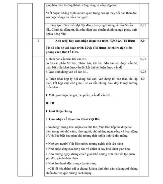 Đáp án Đề thi thử môn Văn thptqg năm 2018 trường Đặng Thúc Hứa – Nghệ An lần 1 trang 4