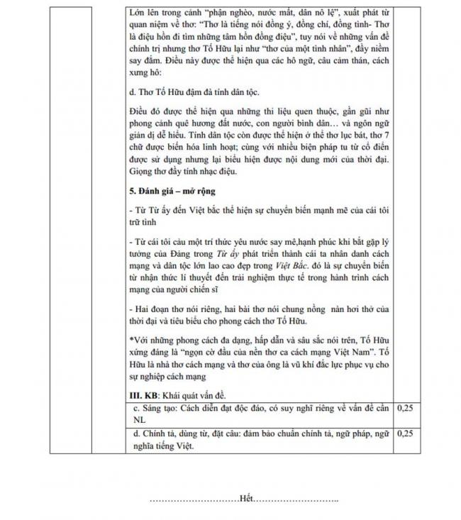 Đáp án Đề thi thử môn Văn thptqg năm 2018 trường Đặng Thúc Hứa – Nghệ An lần 1 trang 6