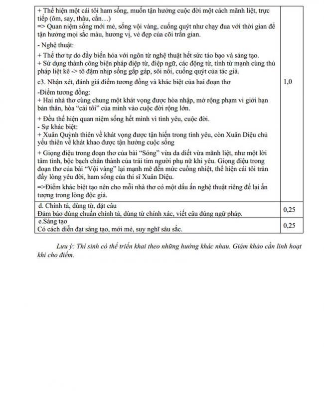 Đáp án Đề thi thử môn Văn thptqg năm 2018 trường Chuyên Lê Qúy Đôn – Quảng Trị lần 2 trang 3