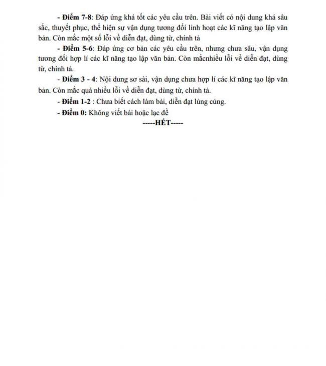 Đáp án Đề thi thử môn Văn thptqg năm 2018 trường Phan Đình Phùng – Hà Tĩnh-lan-2-trang-4