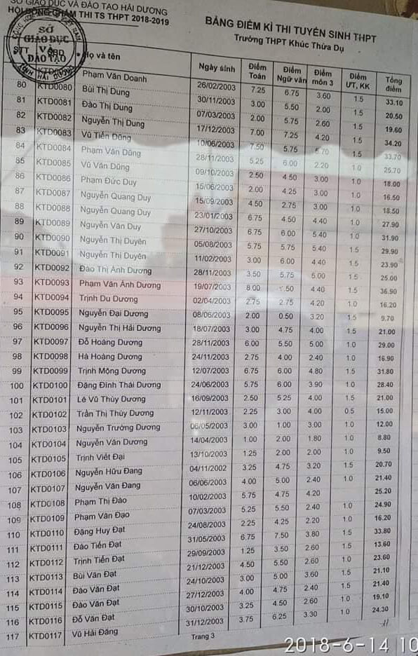 Điểm thi vào lớp 10 trường THPT Khúc Thừa Dụ 2018 trang 3
