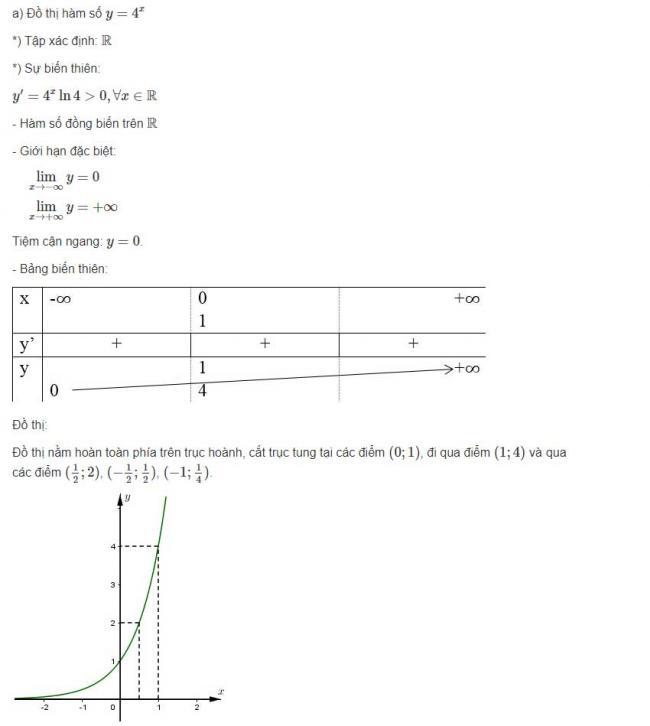 Đáp án câu a bài 1 trang 77 sgk giải tích lớp 12