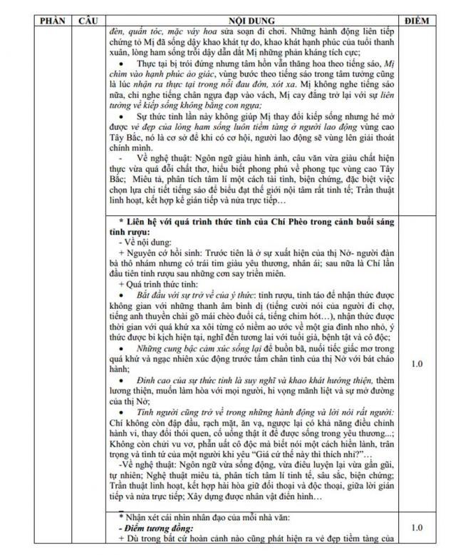 Đáp án Đề thi thử môn Anh thptqg năm 2018 trường Phan Đăng Lưu – Huế lần 2 trang 3