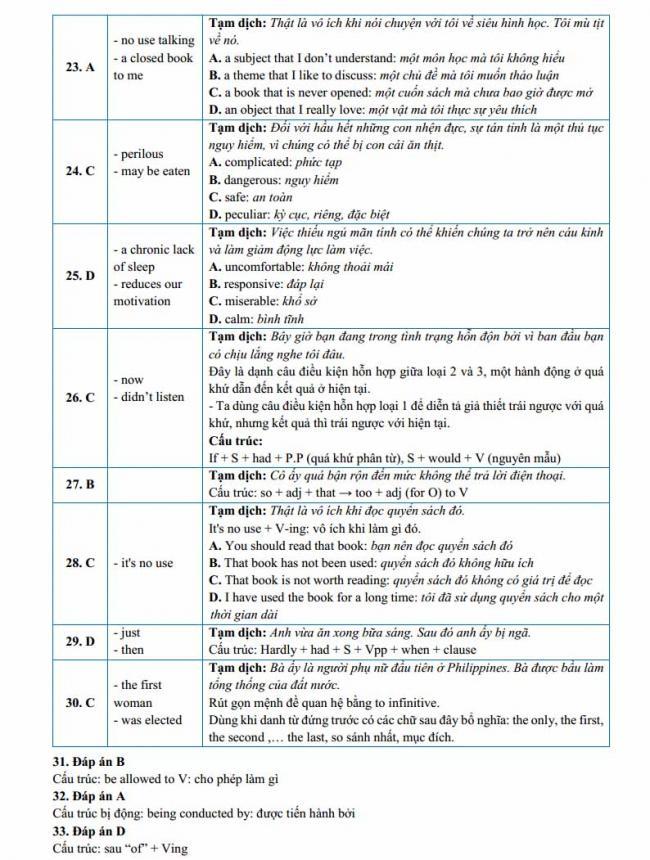 Đáp án đề thi thử môn Anh thptqg năm 2018 trường THPT Nguyễn Thị Minh Khai - Hà Tĩnh trang 4