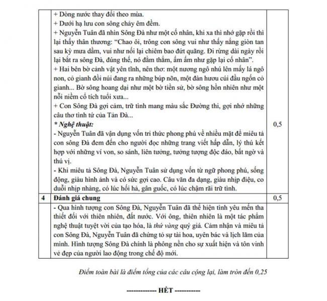 Đáp án Đề thi thử môn Văn thptqg năm 2018 trường Đồng Đậu – Vĩnh Phúc trang 4