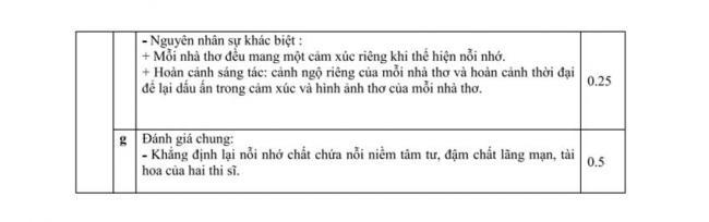 Đáp án Đề thi thử môn Văn thptqg năm 2018 trường Phạm Công Bình – Vĩnh Phúc đề 1 trang 2