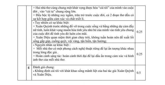 Đáp án Đề thi thử môn Văn thptqg năm 2018 trường Phạm Công Bình – Vĩnh Phúc đề 2 trang 3