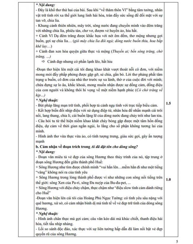 Đáp án Đề thi thử môn Văn thptqg năm 2018 trường Yên Lạc – Vĩnh Phúc lần 3 trang 3
