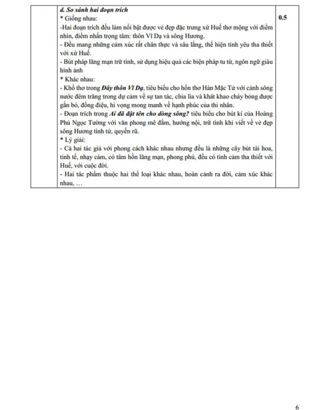 Đáp án Đề thi thử môn Văn thptqg năm 2018 trường Yên Lạc – Vĩnh Phúc lần 3 trang 4