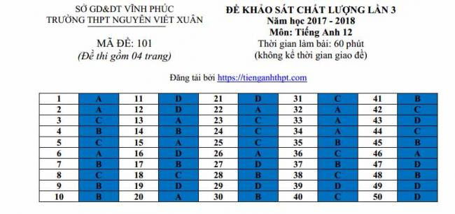 Đáp án đề thi thử môn Anh thptqg năm 2018 trường THPT Nguyễn Viết Xuân Vĩnh Phúc