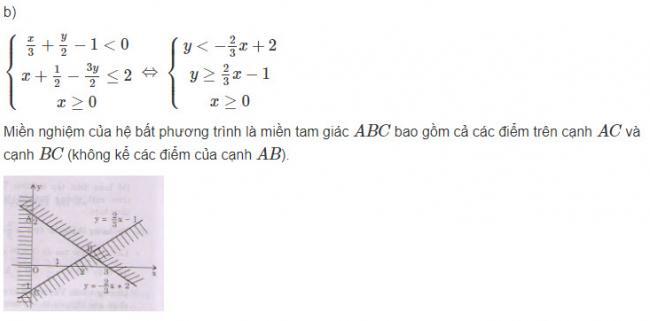 Giải toán Đại Số lớp 10 Bài 2 trang 99 sgk