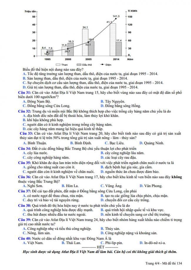 Đề thi thử môn Địa lý thptqg năm 2018 trường Phạm Công Bình – Vĩnh Phúc trang 4