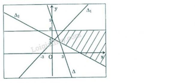 Đáp án bài 13 trang 107 sgk đại số lớp 10