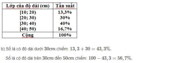Đại Số lớp 10 đáp án bài 2 trang 113 sgk