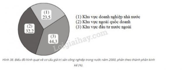 Cách giải bài 3 trang 118 sgk đại số lớp 10