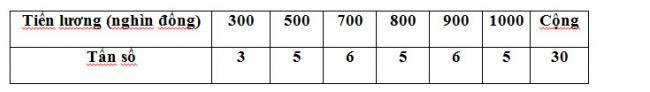 Đáp án bài 3 trang 123 sgk đại số lớp 10