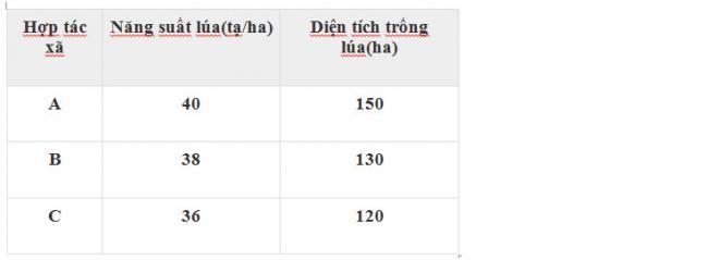 Cách giải bài 5 trang 123 sgk đại số lớp 10