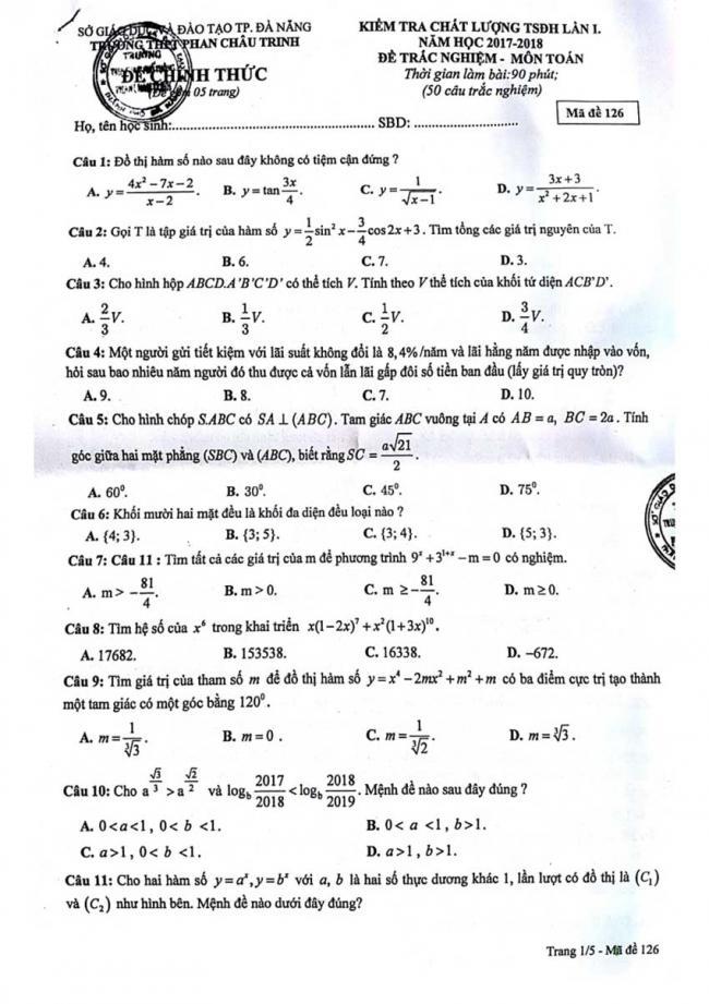 Đề thi thử môn Toán thptqg năm 2018 trường Phan Châu Trinh - Đà Nẵng lần 1 trang 1