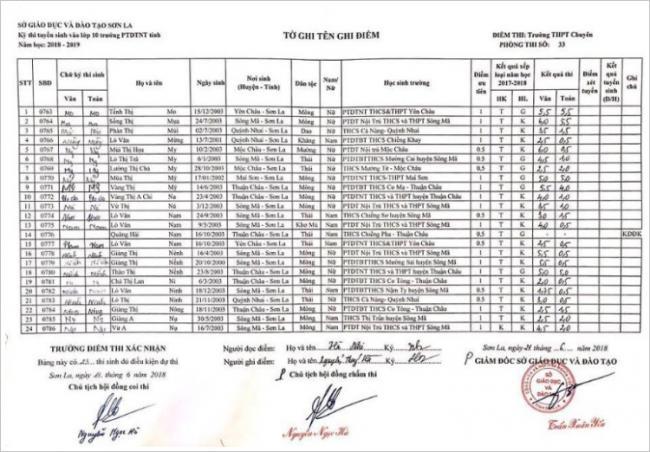 Điểm thi vào 10 trường PTDTNT tỉnh Sơn La năm 2018 phòng 12