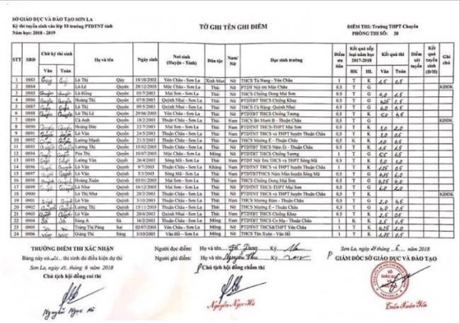 Điểm thi vào 10 trường PTDTNT tỉnh Sơn La năm 2018 phòng 16