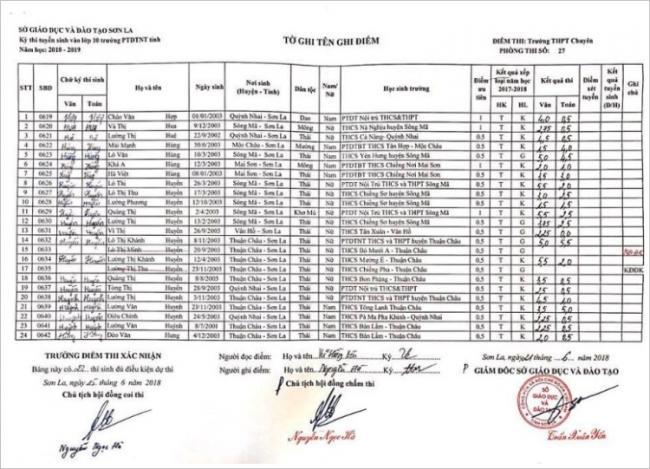 Điểm thi vào 10 trường PTDTNT tỉnh Sơn La năm 2018 phòng 7