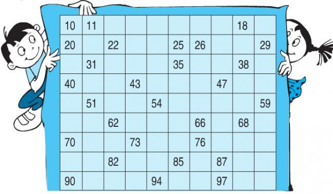 Hướng dẫn giải bài ôn tập các số đến 100 trang 03 SGK Toán 2