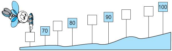 Hướng dẫn giải bài ôn tập các số đến 100 trang 04 SGK Toán 2 ảnh 2