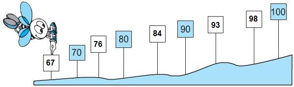 Hướng dẫn giải bài ôn tập các số đến 100 trang 04 SGK Toán 2 ảnh 3