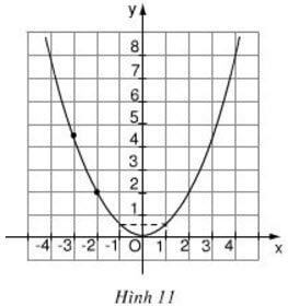 Câu hỏi bài 8 trang 38 sgk đại số lớp 9