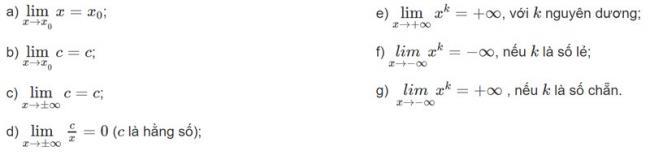 Lý thuyết Các giới hạn đặc biệt
