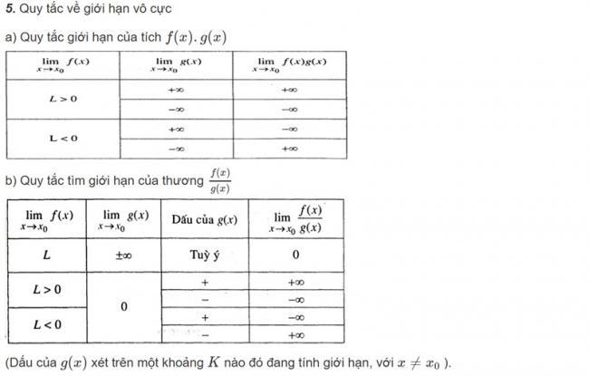Lý thuyết Quy tắc về giới hạn vô cực
