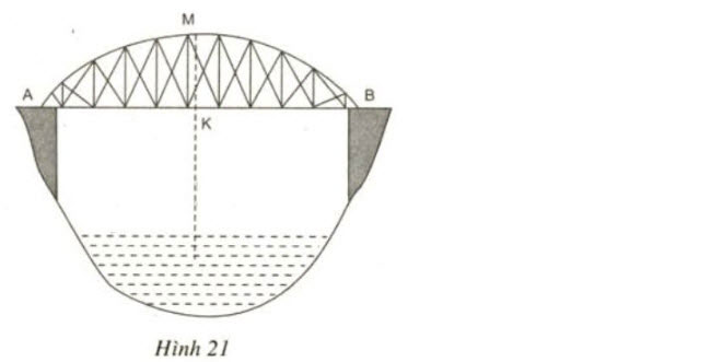 Câu hỏi bài 24 trang 76 sgk hình học lớp 9