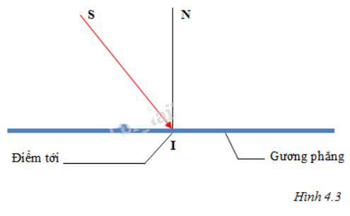 Giải bài C3 trang 13 sách giáo khoa Vật lý  7 - Quang học