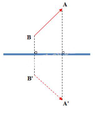 Giải bài C5 trang 17 sách giáo khoa Vật lý  7 - Quang học