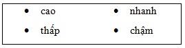 Giải bài C3 trang 32 sách giáo khoa Vật lý  7 - Âm học
