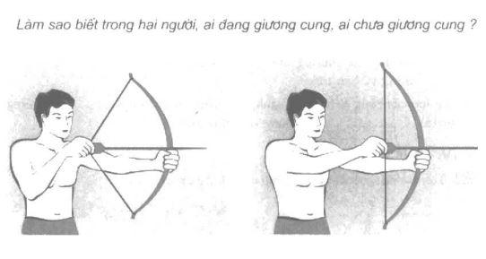Câu hỏi bài C2 trang 24 sgk toán 6 tập 1
