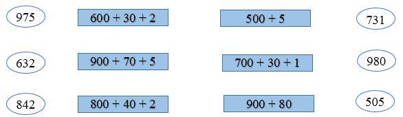 Giải bài Viết tổng thành trăm, chục, đơn vị trang 155 SGK Toán 2 ảnh 1