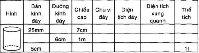 Câu hỏi bài 12 trang 112 sgk hình học lớp 9