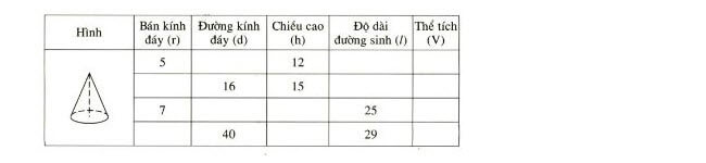 Câu hỏi bài 26 trang 119 sgk hình học lớp 9