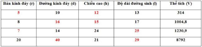 Đáp án bài 26 trang 119 sgk hình học lớp 9 phần 1