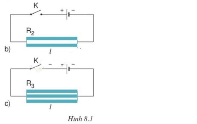 Câu hỏi bài C1 trang 22 sgk vật lý lớp 9