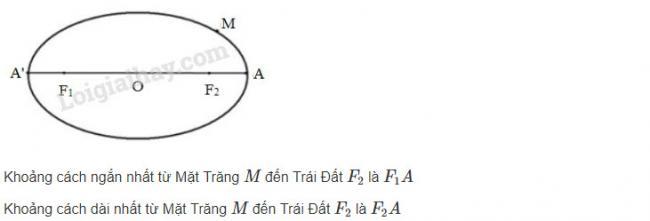 Hướng dẫn giải bài 10 trang 94 sgk hình học lớp 10