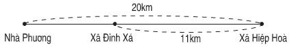 Giải bài ôn tập về đại lượng (tiếp theo) trang 175 SGK Toán 2 ảnh 2