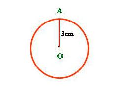 bài 1 trang 96 SGK Toán 5 về hình tròn 1