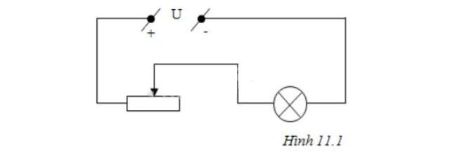 Câu hỏi bài 2 trang 32 sgk vật lý lớp 9